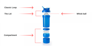 features of the shaker bottle