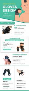 types of weightlifting gloves infographic