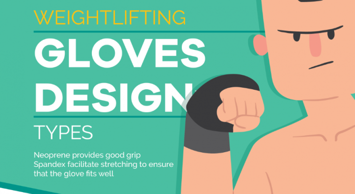 The A-Z Guide To Weightlifting Gloves